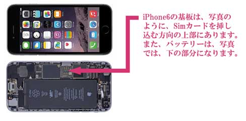 iPhone6_inside_水没